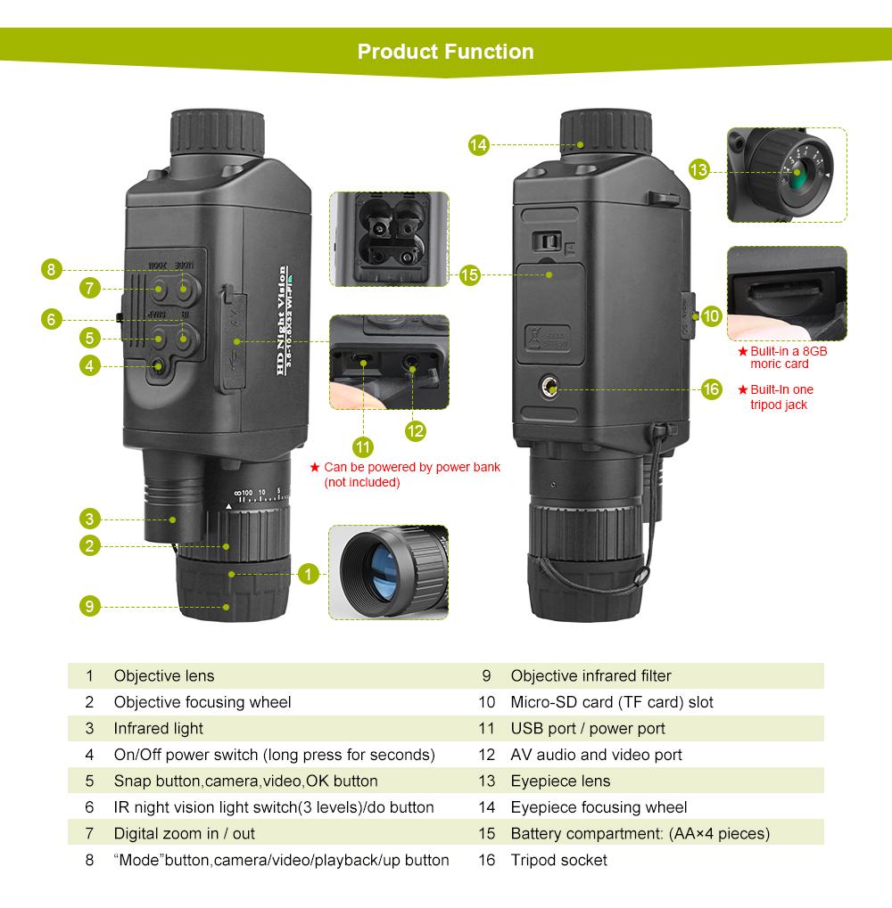 Bestguarder NV-500 Night Vision Monocular pic-2
